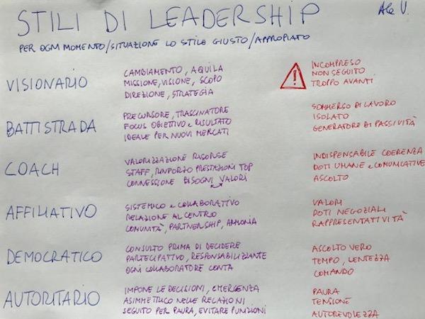 Diversi stili di leadership Alessandro Vianello mental coach Belluno Modena Bologna Milano performance coaching Life Sport Business